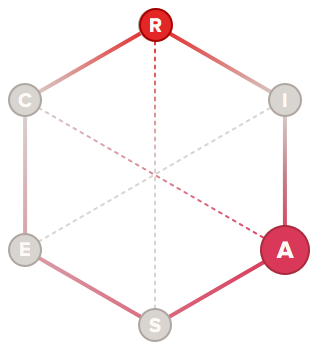 Designer holland code hexagon graph