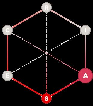 Luminary holland code hexagon graph