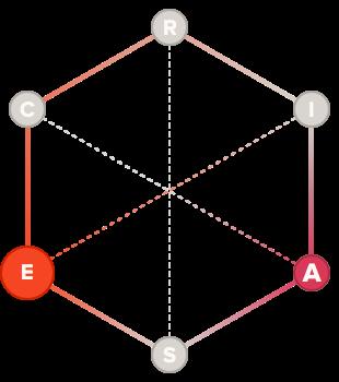 Maverick holland code hexagon graph