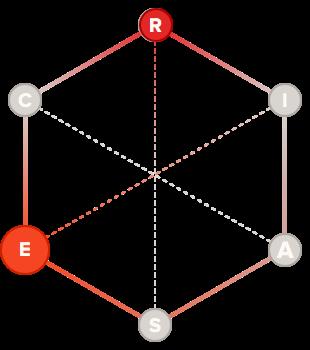 Captain holland code hexagon graph